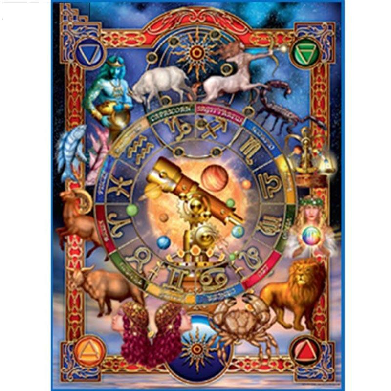 Sign Of The Zodiacs